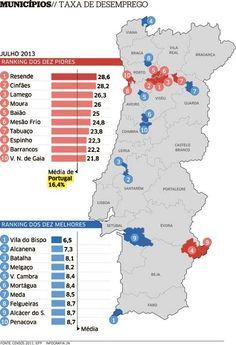 17 municípios têm taxa de desemprego superior a 20%