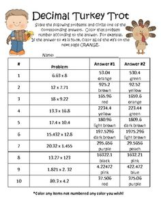 This product is a coloring activity that allows the student to review multiplying decimals. The activity contains whole numbers multiplied by decim...