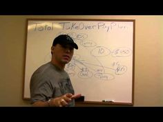 TTO - Total Takeover - PayPlan 1 How To Make Money, Management, Platform, Social Media, Marketing, How To Plan, Wedge, Social Networks, Social Media Tips