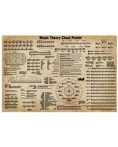 Music Theory Cheat Poster shirts, apparel, posters are available at Ateefad Outfits Store.