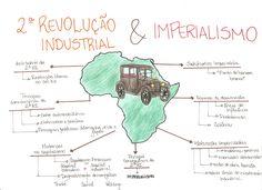 Desconversa | Mapa Mental: Segunda Revolução Industrial e Imperialismo