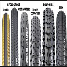 When choosing the right tire for your electric bicycle, the first thing you'll want to consider is the type of terrain you'll be riding on, specifically if it's on-road or off-road. Bicycle Pedals, Bicycle Tires, Mtb Bike, Road Bike, Pvc Bike Racks, Bmx Bike Parts, Mountian Bike, Bike Illustration, Power Bike