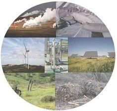 Las energías renovables no son solo eólica y solar. http://ecomedioambiente.com/energias-renovables/las-energias-renovables-no-son-solo-eolica-y-solar/