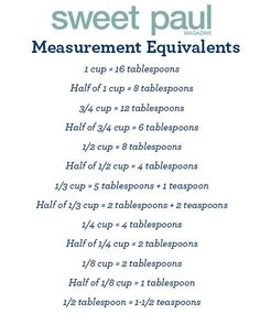 How To Reduce A Recipe + Measurement Equivalents