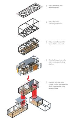 Design a HOME for migrant workers from rural areas, who have been making… Shipping Container Buildings, Shipping Container Design, Shipping Containers, Container House Plans, Container House Design, Modular Homes, Prefab Homes, Container Architecture, Architecture Design