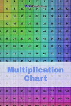 This printable chart presents the multiplication table with cells divided to reflect the actual product. Separate black and white and color versions of the multiplication chart, each with ranges 1-9, 1-10, 1-12 and 1-15.