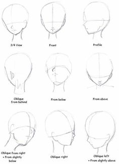 Pin By Lucy Scott On Watch (and Draw It) Drawings, Art, Manga Tutorial - - jpeg Drawing Heads, Manga Drawing, Figure Drawing, Drawing Art, Manga Art, Manga Anime, Manga Tutorial, Eye Tutorial, Sketches Tutorial