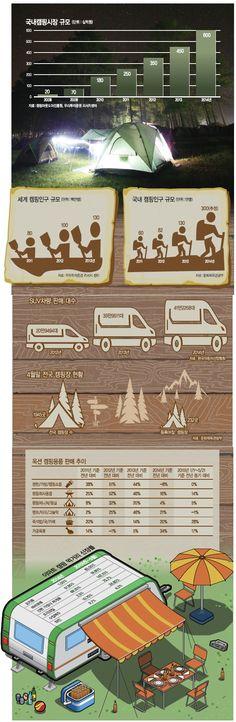 캠핑족 300만·6000억 시장..더위보다 뜨거운 '캠핑 대한민국' | Daum 미디어다음