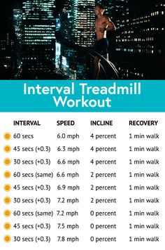 Interval #Treadmill Workout