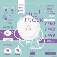 미세먼지 마스크, 모르고 쓰면 무용지물? [인포그래픽] #mask / #Infographic ⓒ 비주얼다이브 무단 복사·전재·재배포 금지