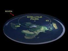 Desvendando Mistérios: Teoria da Terra Plana, Entenda