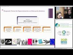 Especialización en Educación Artística, Cultura y Ciudadanía #Online