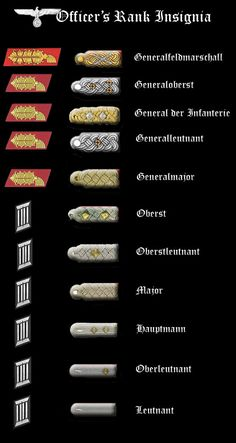 Wehrmacht Officer's Rank Insignia