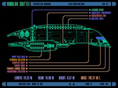 53 Best Master Systems Displays images in 2012 | Star trek