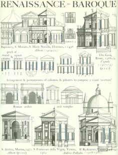 Italian Renaissance Graphic History of Architecture by John Mansbridge