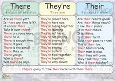 Often confused words - there, they're and their