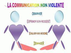 [Vidéo 25] Comment utiliser la Communication Non Violente (CNV) dans des situations violentes