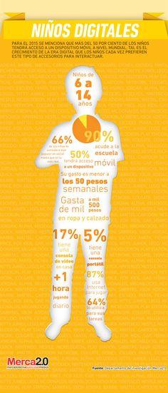 Cómo son los niños digitales de México #infografia