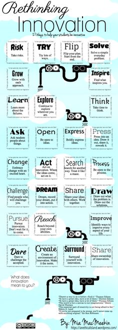 'Rethinking Innovation' 27 Ways to help your students be innovative