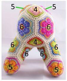 Queridas amigas, Espero poder entregar a través de estas lineas lo que tanto me gusta, enseñar y tejer el Crochet. Ademas de compartir mis trabajos y el de mis alumnas, muchas ideas, patrones y magia. Tanto de mis revistas como imágenes encontradas en el Internet. Crochet Motifs, Crochet Toys Patterns, Crochet Squares, Amigurumi Patterns, Crochet Crafts, Crochet Projects, African Flower Crochet Animals, Crochet Flowers, Crochet Pony