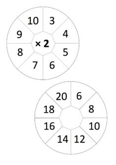 Multiplication and Division Fact Pop Up Wheels by The Novel Classroom Math Division, Multiplication And Division, Multiplication Facts, Coding For Kids, Math For Kids, Multiplication Chart Printable, Math Center Rotations, Learn To Tell Time, Math Help