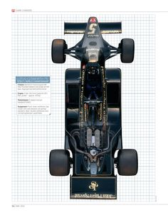 1978 Lotus Cosworth F1 game changer from Racer magazine