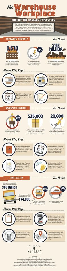 How to Avoid the Most Common Warehouse Disasters [Infographic] | Labor Management content from Material Handling & Logistics