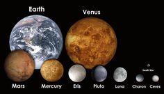planètes telluriques et quelques satellites et planètes naines