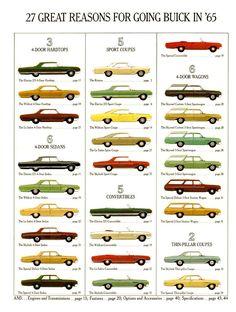 1965 Buick lineup