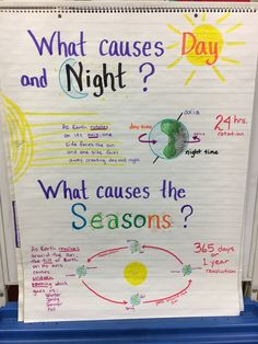 What causes Day and Night? What causes seasons? The tilt of the Earth and uneven heating of the Earths surface. Fourth Grade Science, Kindergarten Science, Middle School Science, Teaching Science, Science Education, Science Anchor Charts 5th Grade, Physical Science, Science Experiments, 4th Grade Science Projects