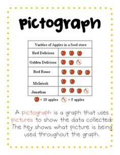 Here's a graphing unit that contains graphing posters, a student booklet of activities, and a pre/post assessment.