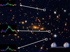 """""""ASTRONOMERS DETECT THE FAINTEST EARLY GALAXY EVER DETECTED"""" An international team of scientists has discovered the faintest early-universe galaxy ever using the W. M. Keck Observatory at Mauna Kea Hawaii. The galaxy was detected as how it would have looked like 13 billion years ago a time when the universe was only beginning to ionize (when stars began to form though ionized hydrogen). This discovery was made possible to the DEIMOS instrument on the Keck II telescope and a natural…"""