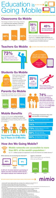 #Education is going mobile #mLearning #eLearning