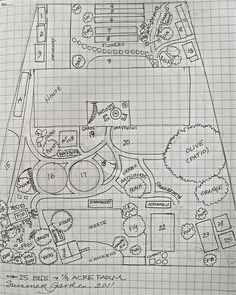 The acre farm garden plan. It's way too cold where I live but it's free to dream. Homestead Layout, Farm Layout, Farm Plans, Permaculture Design, Landscape Plans, House Landscape, Landscape Design, Farm Gardens, Garden Farm