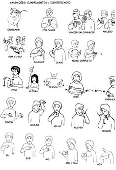 LIBRAS- cumprimentos, saudações e identificação Sign Language Book, Sign Language Alphabet, Learn Sign Language, Signs, Knowledge, Learning, Asl Sign Language, Deaf Culture, Sign Language