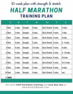 Half Marathon in 10 Weeks Training Plan and Race Packing List and Tips - Run Eat Repeat