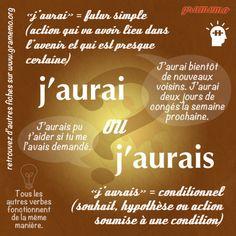Le français et vous — Gramemo.org est un self-service grammatical qui...
