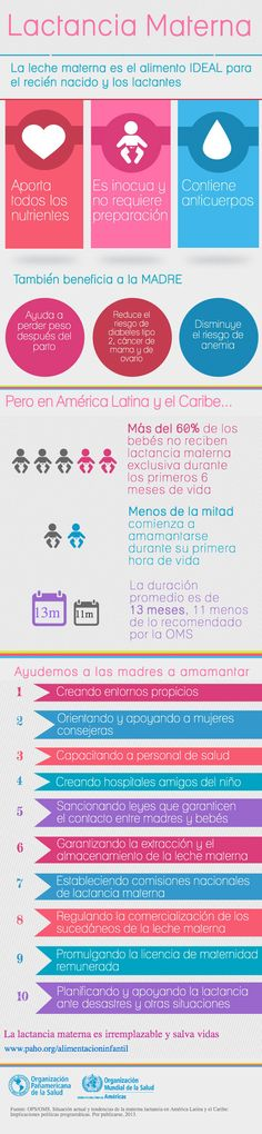#infografia sobre la #lactancia #materna