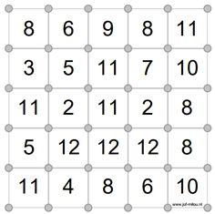 Een leuk rekenspel met dobbelstenen om alleen, in tweetallen of in groepjes te spelen. Kies zelf met hoeveel dobbelstenen je aan de slag gaat en of je een blad wilt maken met +, - of x sommen.