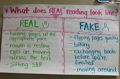 Reading Anchor Charts I just need to change the wording a little for middle school....