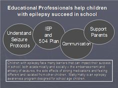 We can help educational professionals help with children with epilepsy succeed in school as well!