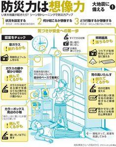 大地震に備える_防災力は想像力 身の回り観察、柔軟に対策