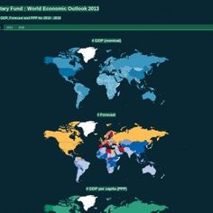 The World GDP 2010 - 2018