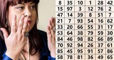 Ez az egyik legpontosabb jóslat: válassz egy számot és meglátod a jövődet Winning Lottery Numbers, Mandala, Feng Shui, Image, Psychology, Mandalas