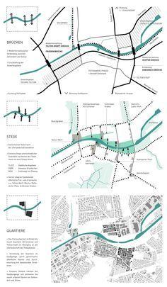 Tatjana Busch Elisabeth Stieger 2016 Teltow Connection Berlin DE via Villa Architecture, Architecture Mapping, Architecture Graphics, Architecture Portfolio, Concept Architecture, Architecture Diagrams, Urban Design Diagram, Urban Design Plan, Urbane Analyse