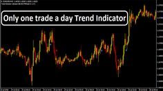 303 Best Free Forex MT4, MT5 Indicator & System images in 2019