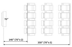 Home Theater Seating Distance | How to Measure for Home Theater Seating | Home Theater Risers
