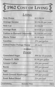 Cost Of Living — 1962 - BuzzFeed Mobile