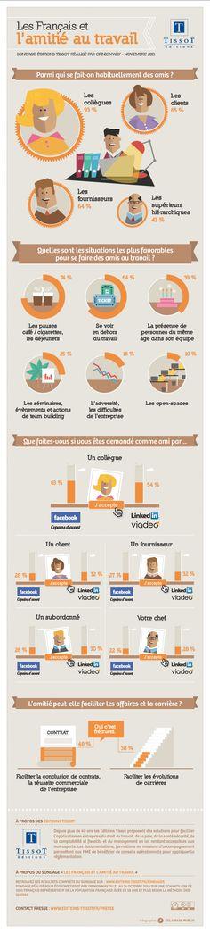 Les Français et l'amitié au travail Infographic