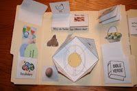 Christian Easter Crafts Ideas for Kids | Make an Easter Egg Lapbook